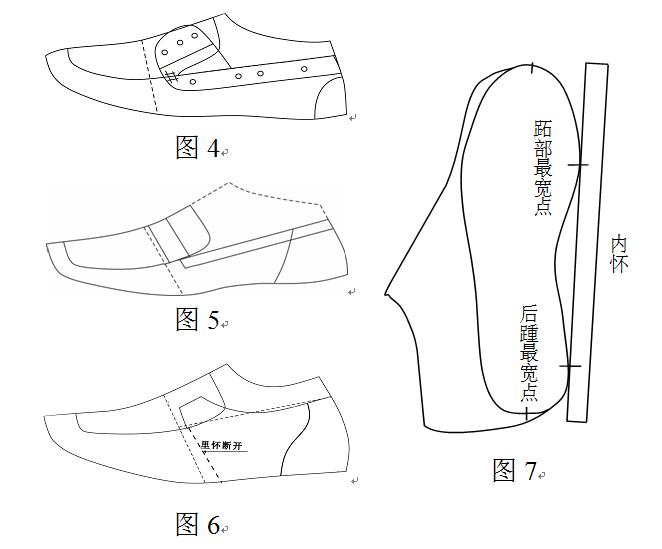 总论: 解决包底部件的组成以及皱褶问题是包子鞋设计的两大难题。 仔细看完本文,包子鞋不再是难题。信不信由你,反正我是信了。 包子鞋帮盖与帮围接合处有均匀的皱褶,外观很象我国的包子,故称为包子鞋,又称烧麦鞋、皱头鞋。包子鞋属于传统产品,是男女休闲鞋的常见款式。作为一种特殊鞋类,由于技术难度较大,在结构设计及制板方法上都有不同于其它鞋类的特点,文章即针对一些技术难点展开研究。 一:包子鞋的分类及特点 1.